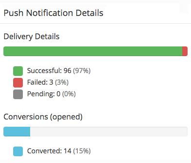 Push notification analytics